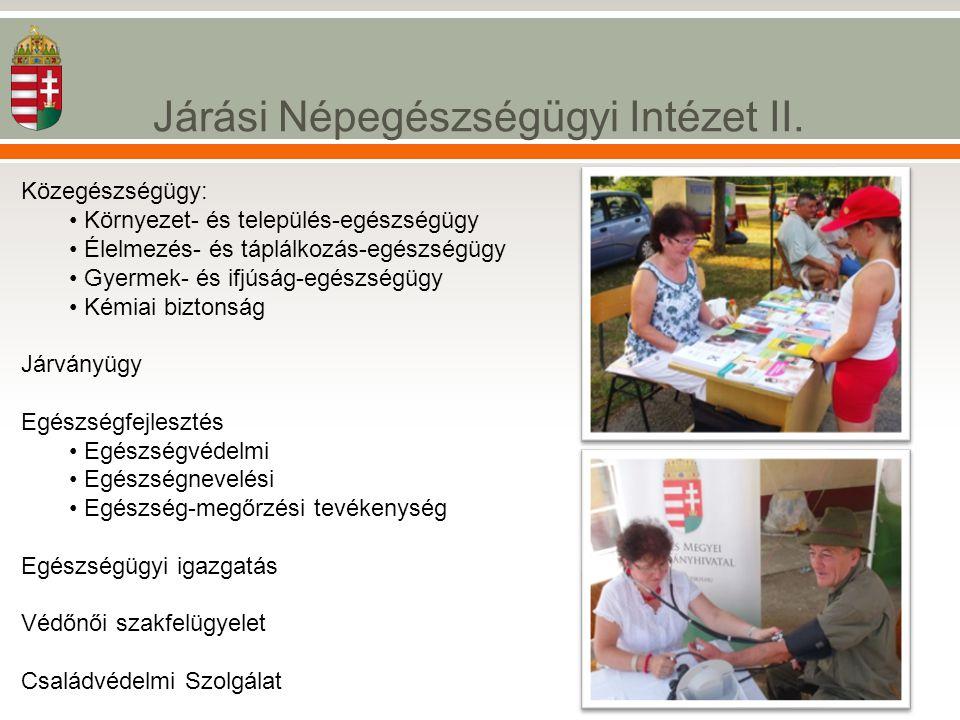 Járási Népegészségügyi Intézet II. Közegészségügy: • Környezet- és település-egészségügy • Élelmezés- és táplálkozás-egészségügy • Gyermek- és ifjúság