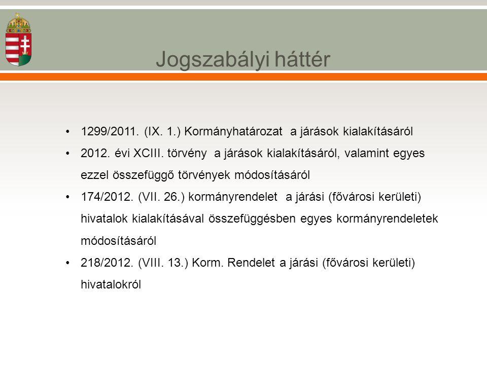 •1299/2011. (IX. 1.) Kormányhatározat a járások kialakításáról •2012. évi XCIII. törvény a járások kialakításáról, valamint egyes ezzel összefüggő tör