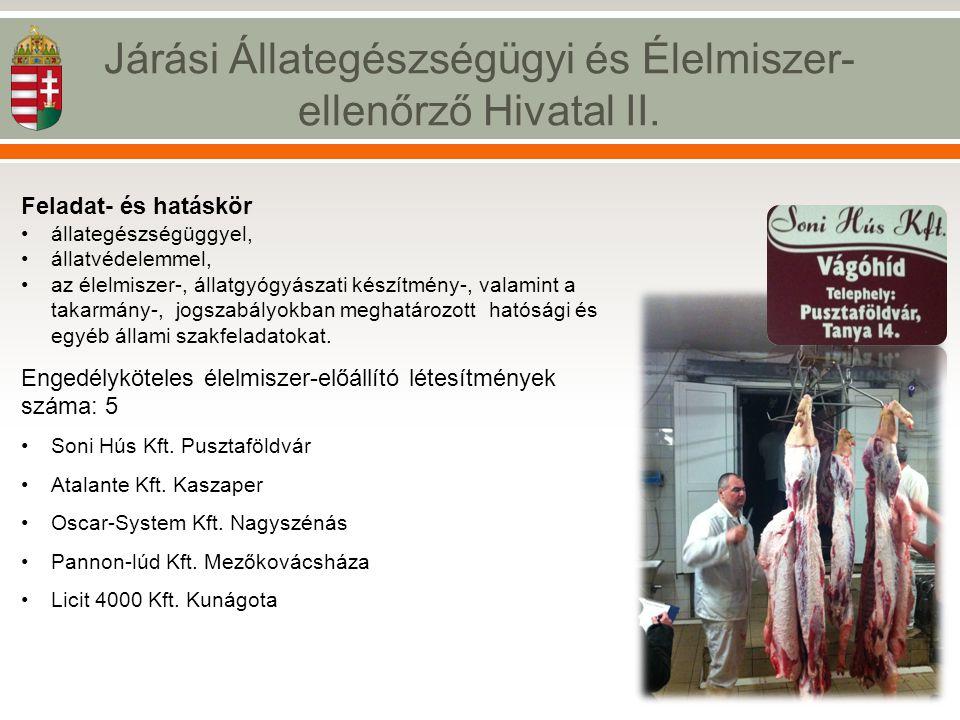 Járási Állategészségügyi és Élelmiszer- ellenőrző Hivatal II. Feladat- és hatáskör •állategészségüggyel, •állatvédelemmel, •az élelmiszer-, állatgyógy
