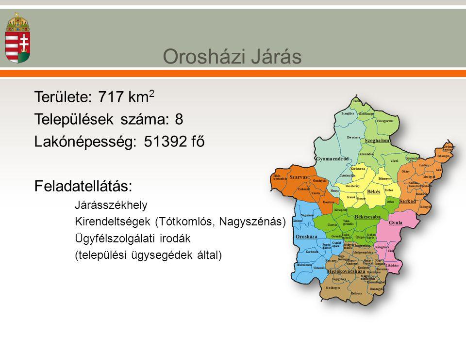 Területe: 717 km 2 Települések száma: 8 Lakónépesség: 51392 fő Feladatellátás: Járásszékhely Kirendeltségek (Tótkomlós, Nagyszénás) Ügyfélszolgálati i