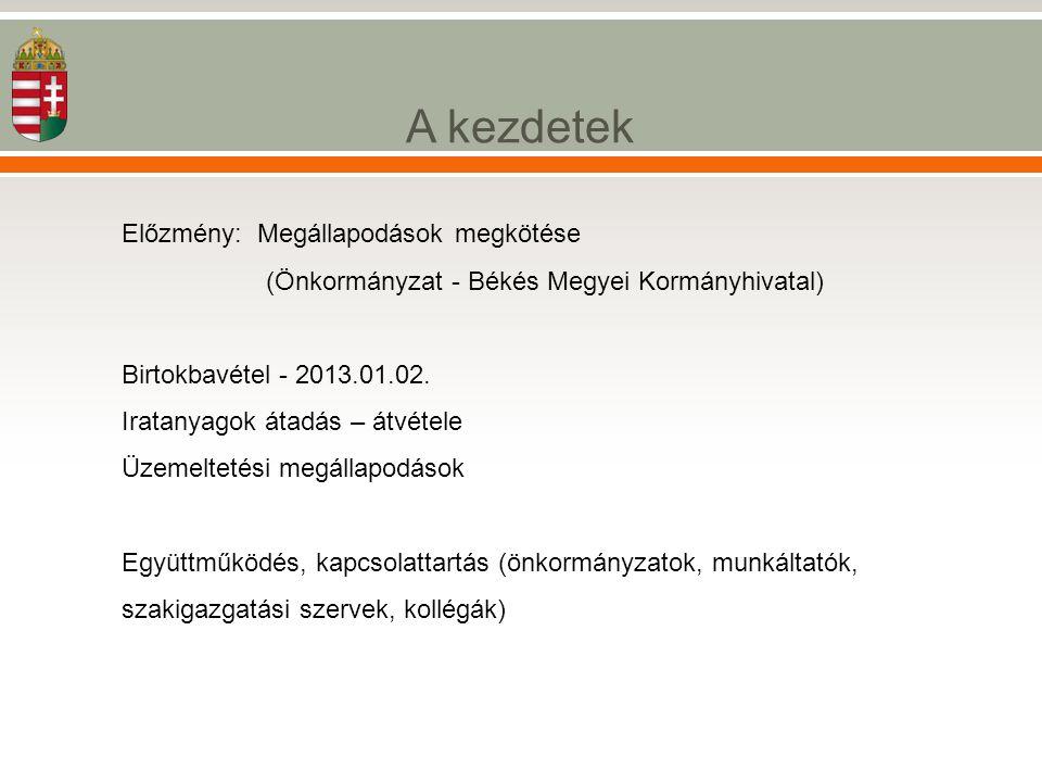 Előzmény: Megállapodások megkötése (Önkormányzat - Békés Megyei Kormányhivatal) Birtokbavétel - 2013.01.02. Iratanyagok átadás – átvétele Üzemeltetési