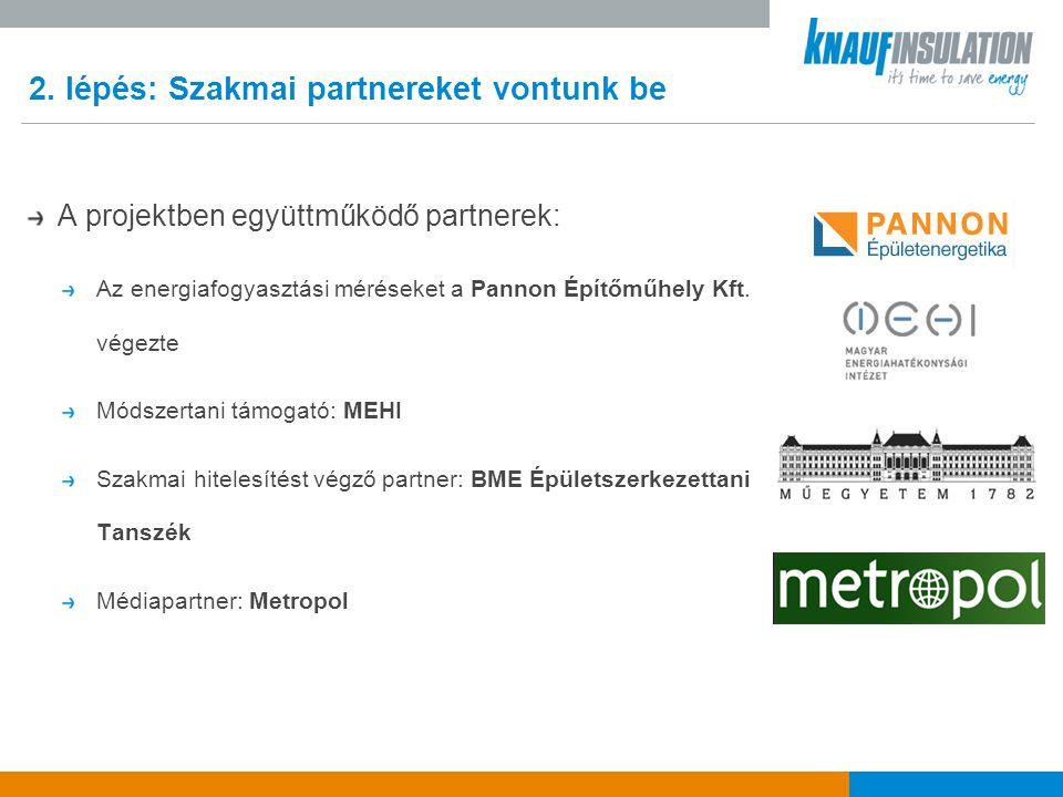 2. lépés: Szakmai partnereket vontunk be A projektben együttműködő partnerek: Az energiafogyasztási méréseket a Pannon Építőműhely Kft. végezte Módsze