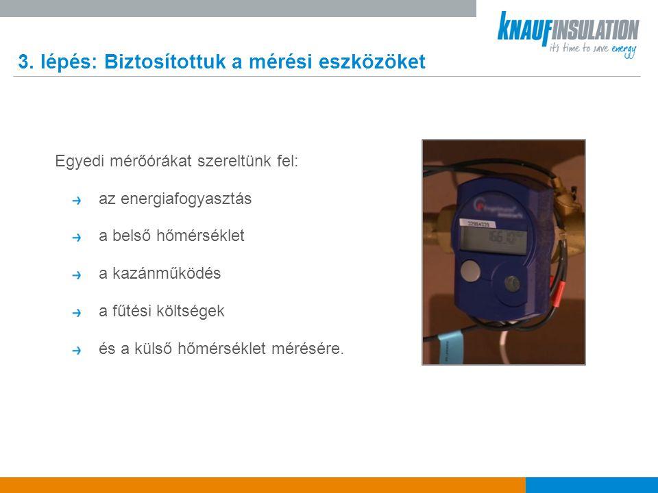 3. lépés: Biztosítottuk a mérési eszközöket Egyedi mérőórákat szereltünk fel: az energiafogyasztás a belső hőmérséklet a kazánműködés a fűtési költség