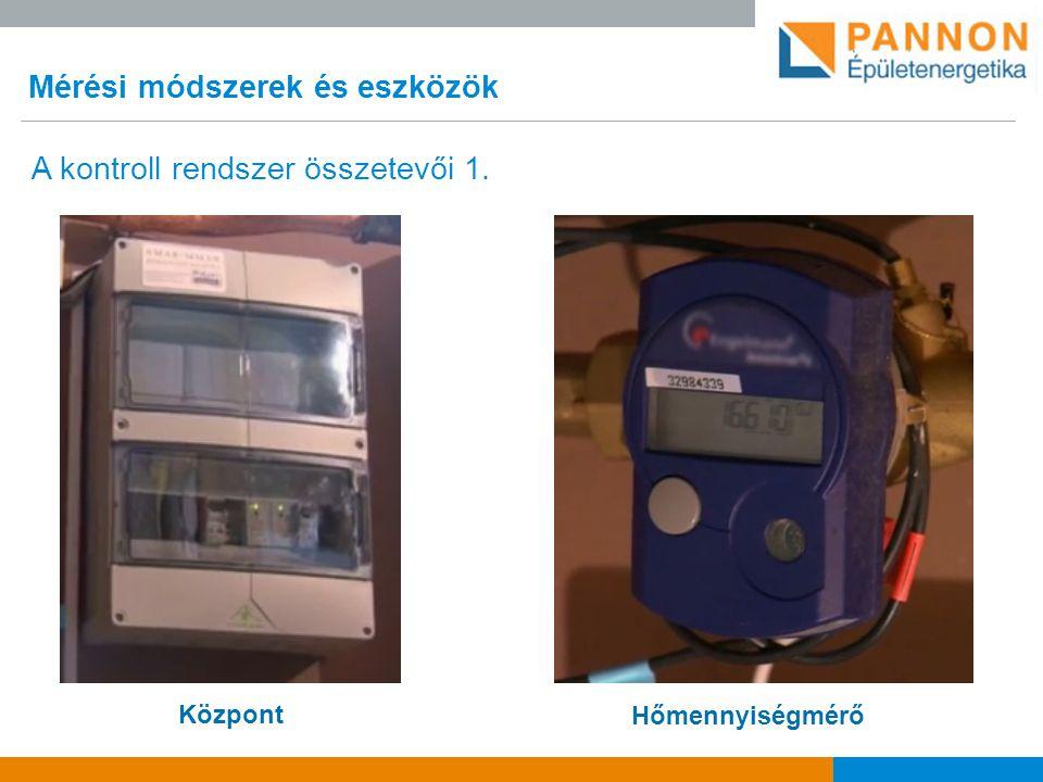 Mérési módszerek és eszközök Kontroll rendszer összetevői 2. HőmérőMeteorológiai állomás