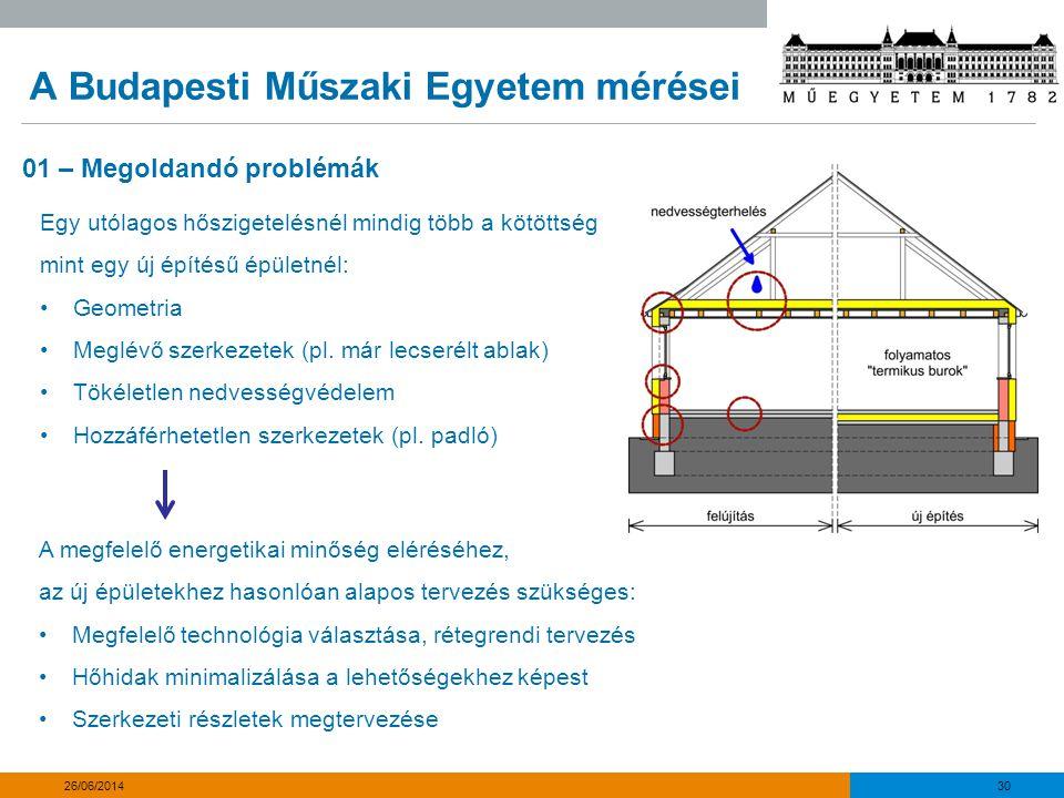 """A Budapesti Műszaki Egyetem mérései 31 26/06/2014 02 – Energetikai tervezés Csomópontok optimalizációja hőtechnikai szimulációk segítségével A lehetőségekhez képest Közel optimális """"termikus burok megvalósítása"""