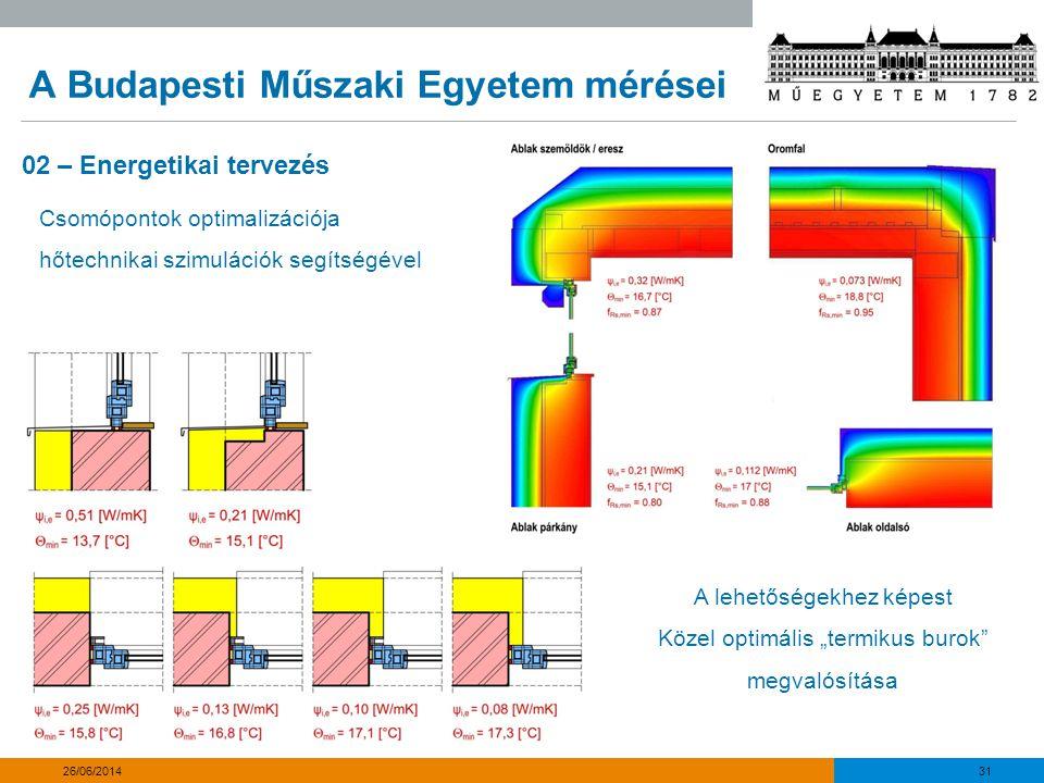A Budapesti Műszaki Egyetem mérései 32 26/06/2014 03 – Szerkezeti tervezés A hőszigetelés vastagságának megválasztásán túl még számos kérdés várhat megoldásra egy kis családi háznál is.