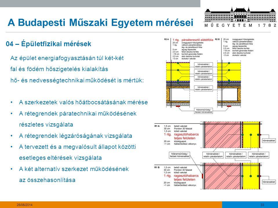 A Budapesti Műszaki Egyetem mérései 34 26/06/2014 05 – Épületfizikai szimulációs program fejlesztése Az épületfizikai mérések még jelenleg is tartanak, a begyűjtött adatok kiértékelése jórészt még csak most kezdődik.