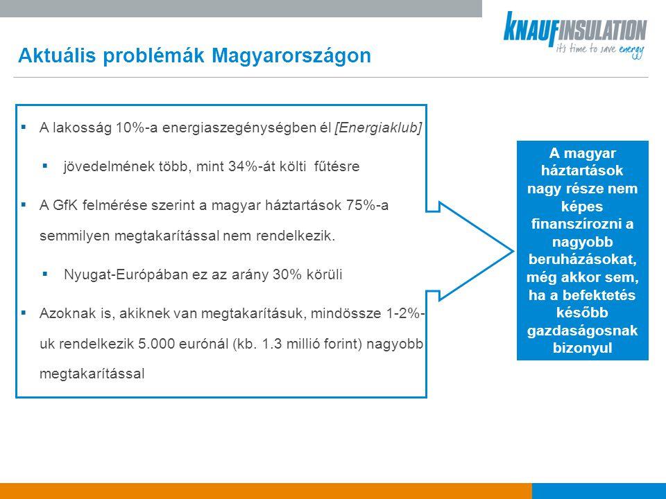 A szigetelés előnyei 1) A hőszigeteléssel és nyílászárók cseréjével jelentősen csökkenthetjük energiafelhasználásunkat és CO2 kibocsátásunkat 2) Vastagabb szigeteléssel és funkcionálisan megfelelő anyaggal többet spórolhatunk 3) A szigetelés megtérülő befektetés: életciklusa során többszörösen visszahozza befektetésünk árát 4) Az energetikai besorolása épületünknek több kategóriával javítható csak hőszigetelés által is 5) Új munkahelyeket teremt 1 cm = 3-4% energia megtakarítás - 30-40% energia és CO2 Födémszigetelés: 2-4 év Homlokzatszigetelés: 8-12 év Átlagosan 1 HUF = 4-5 HUF Több ezer új munkahely