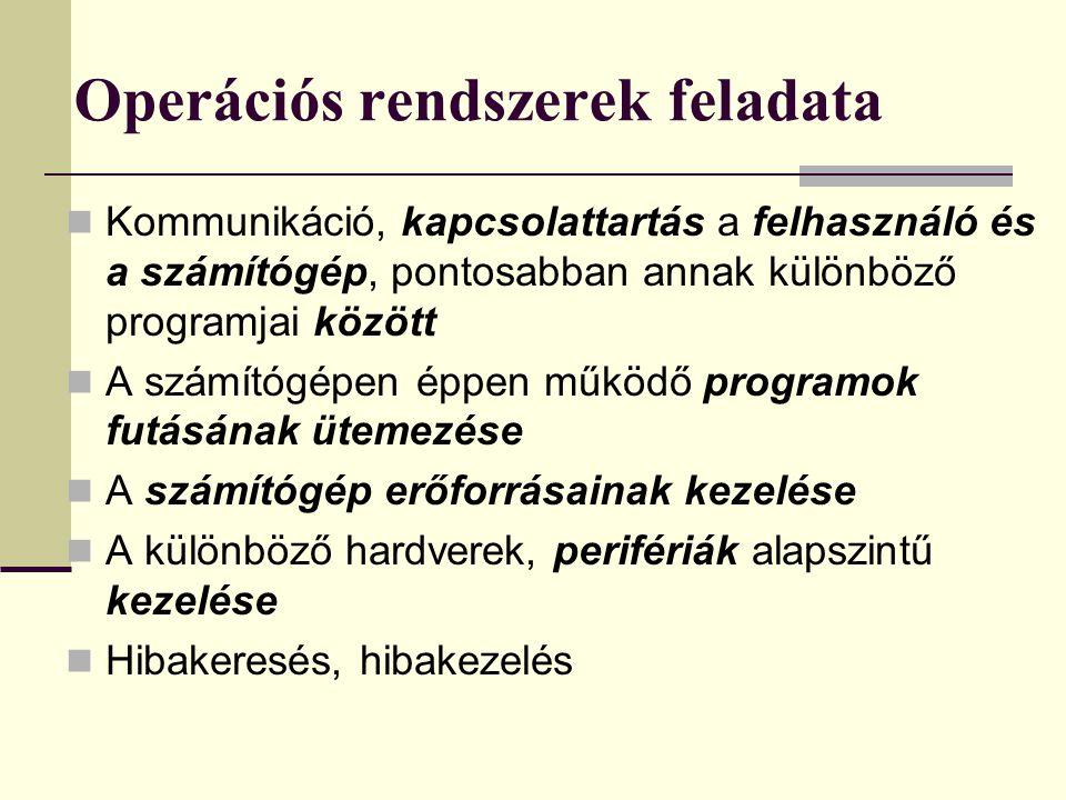 Mappa, folder  Hagyományos könyvtárfogalom általánosítása  Ugyanaz a szabály, mint fájlnév megadásánál  Konvenció: nincs kiterjesztés  Kitüntetett könyvtárak:.