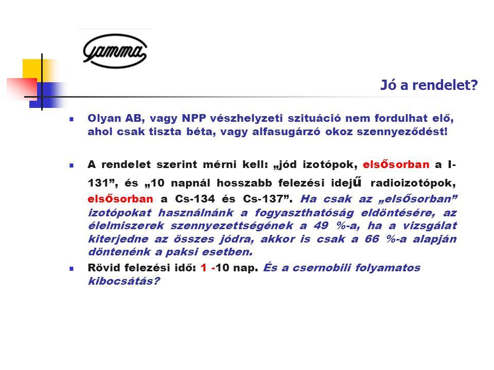 Jó a rendelet?  Olyan AB, vagy NPP vészhelyzeti szituáció nem fordulhat elő, ahol csak tiszta béta, vagy alfasugárzó okoz szennyeződést!  A rendelet