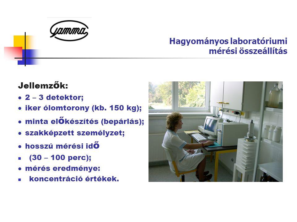 Rendszertechnikai elrendezés Folyamatábra 4.