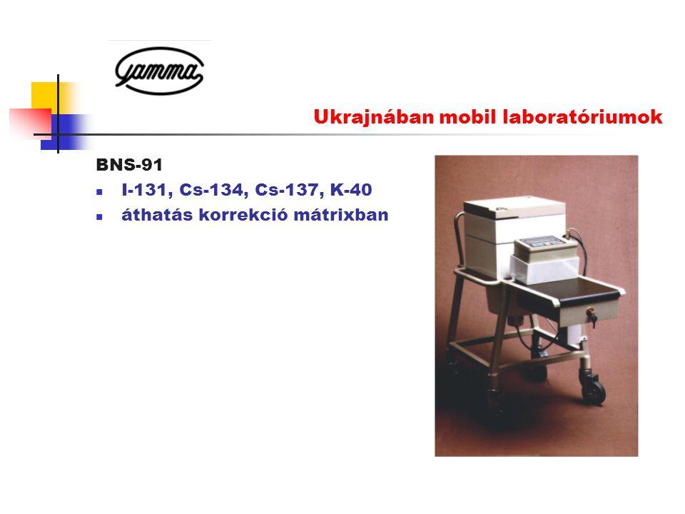 Ukrajnában mobil laboratóriumok BNS-91  I-131, Cs-134, Cs-137, K-40  áthatás korrekció mátrixban