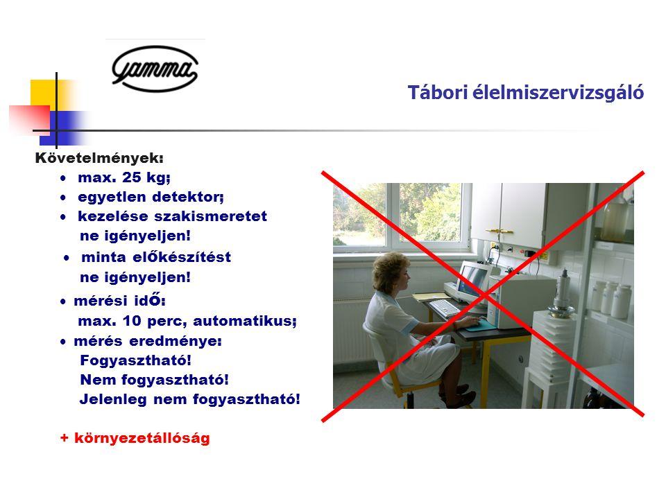 Tábori élelmiszervizsgáló Követelmények:   max. 25 kg;   egyetlen detektor;   kezelése szakismeretet ne igényeljen!   minta el ő készítést ne