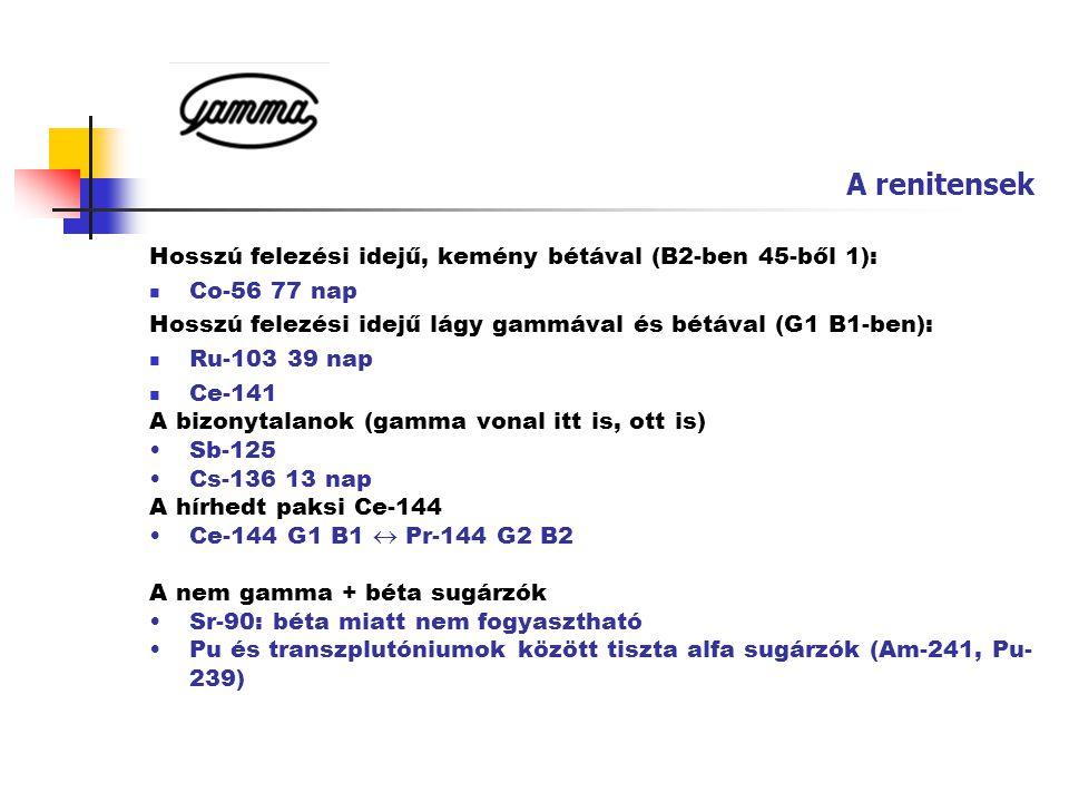 A renitensek Hosszú felezési idejű, kemény bétával (B2-ben 45-ből 1):  Co-56 77 nap Hosszú felezési idejű lágy gammával és bétával (G1 B1-ben):  Ru-
