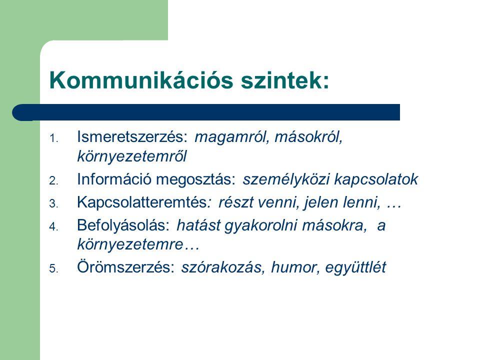 Kommunikációs szintek: 1. Ismeretszerzés: magamról, másokról, környezetemről 2. Információ megosztás: személyközi kapcsolatok 3. Kapcsolatteremtés: ré
