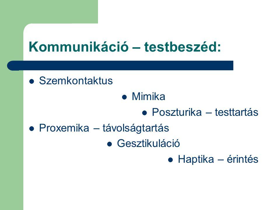 Kommunikáció – testbeszéd:  Szemkontaktus  Mimika  Poszturika – testtartás  Proxemika – távolságtartás  Gesztikuláció  Haptika – érintés