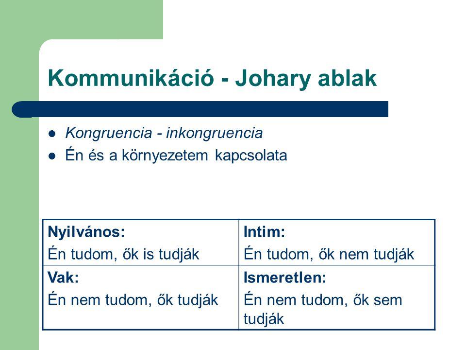 Kommunikáció - Johary ablak  Kongruencia - inkongruencia  Én és a környezetem kapcsolata Nyilvános: Én tudom, ők is tudják Intim: Én tudom, ők nem t