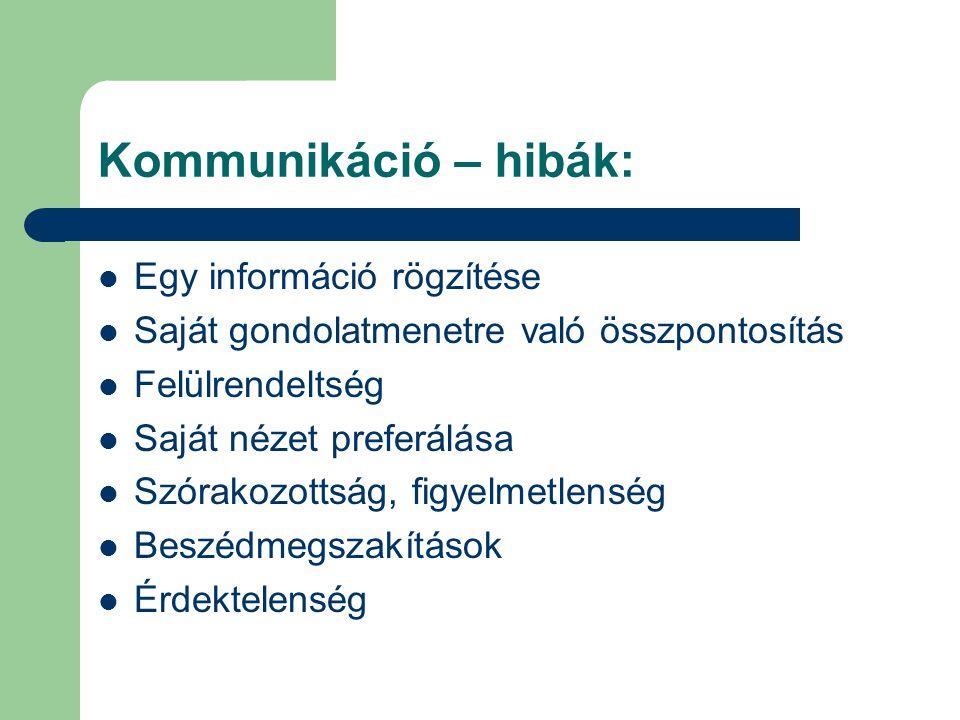 Kommunikáció – hibák:  Egy információ rögzítése  Saját gondolatmenetre való összpontosítás  Felülrendeltség  Saját nézet preferálása  Szórakozott