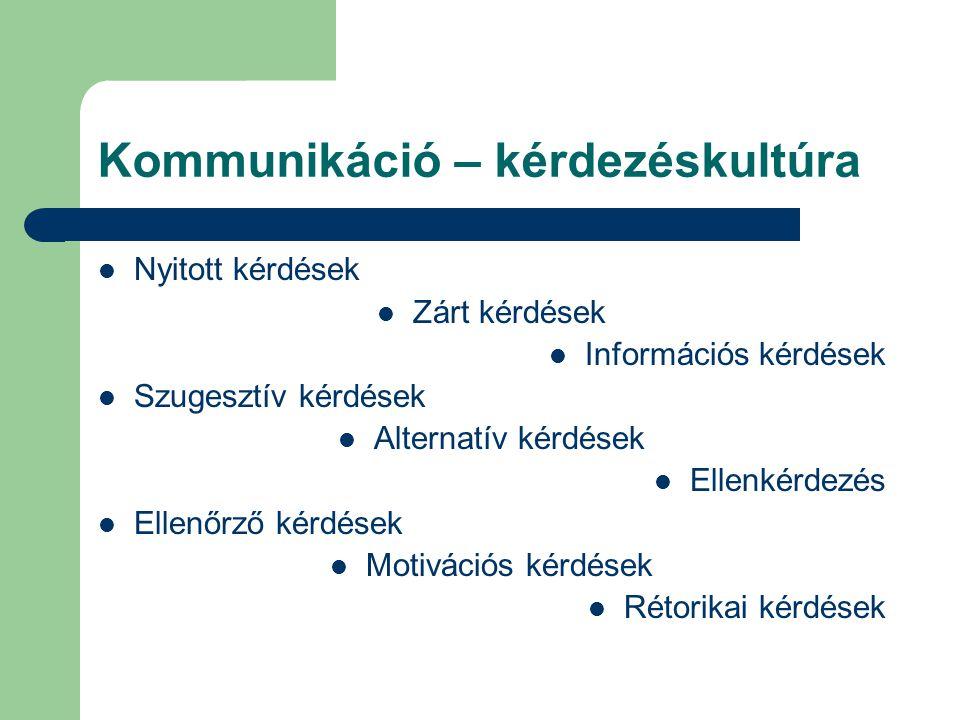 Kommunikáció – kérdezéskultúra  Nyitott kérdések  Zárt kérdések  Információs kérdések  Szugesztív kérdések  Alternatív kérdések  Ellenkérdezés 