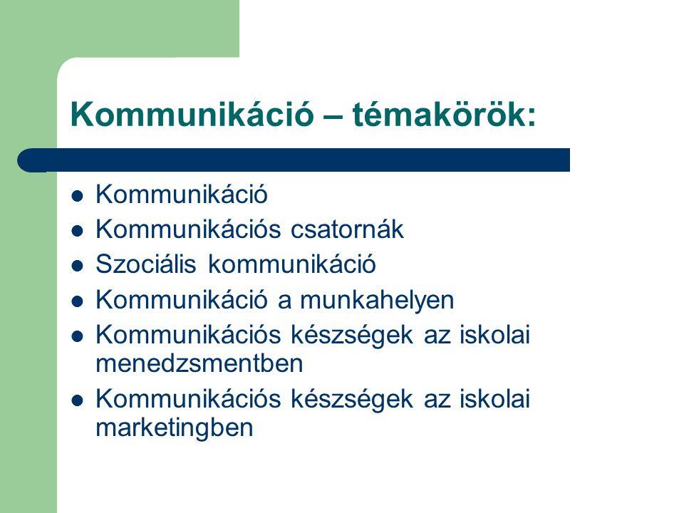 Kommunikáció – témakörök:  Kommunikáció  Kommunikációs csatornák  Szociális kommunikáció  Kommunikáció a munkahelyen  Kommunikációs készségek az