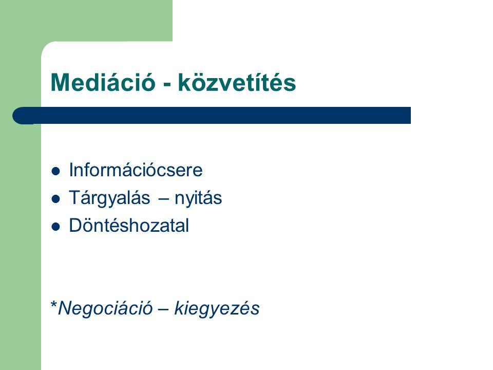 Mediáció - közvetítés  Információcsere  Tárgyalás – nyitás  Döntéshozatal *Negociáció – kiegyezés