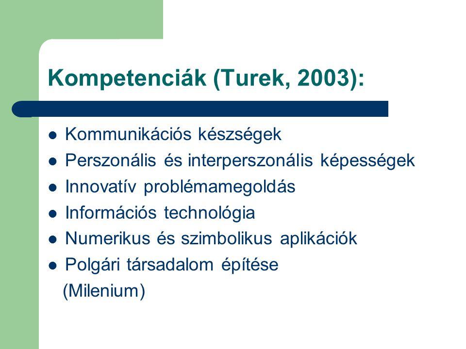 Kompetenciák (Turek, 2003):  Kommunikációs készségek  Perszonális és interperszonális képességek  Innovatív problémamegoldás  Információs technoló