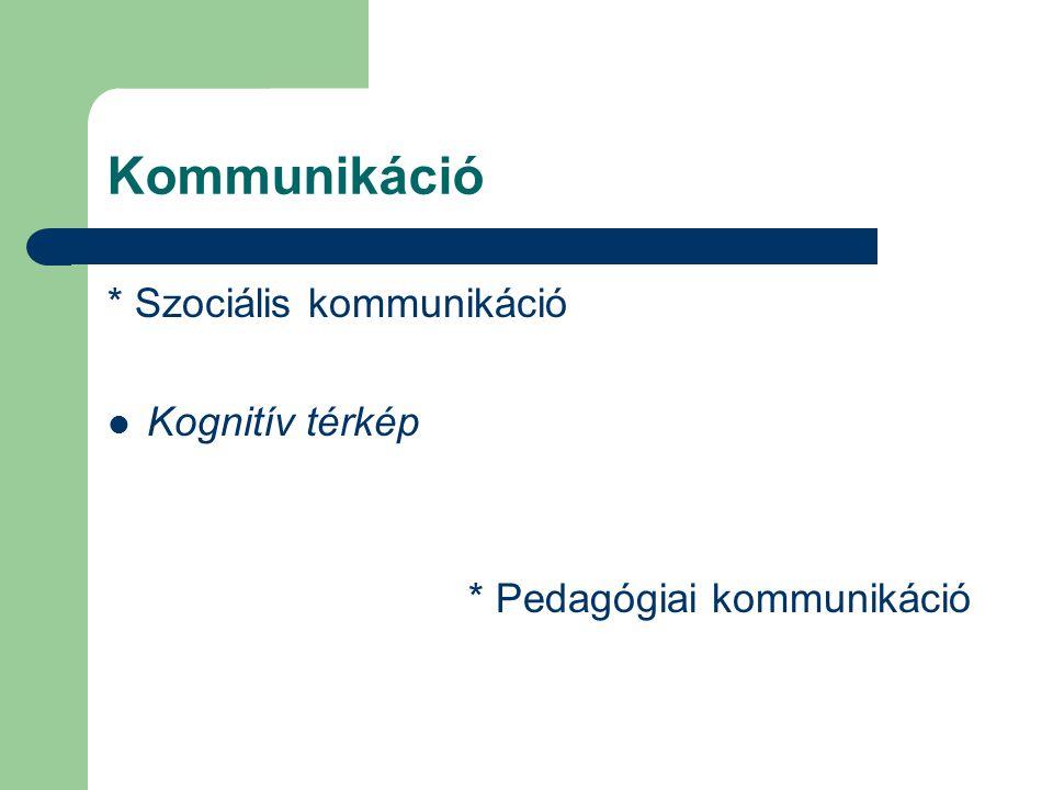 Kommunikáció * Szociális kommunikáció  Kognitív térkép * Pedagógiai kommunikáció