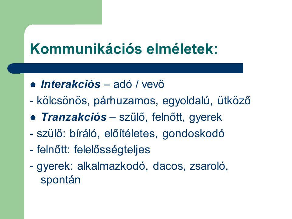 Kommunikációs elméletek:  Interakciós – adó / vevő - kölcsönös, párhuzamos, egyoldalú, ütköző  Tranzakciós – szülő, felnőtt, gyerek - szülő: bíráló,
