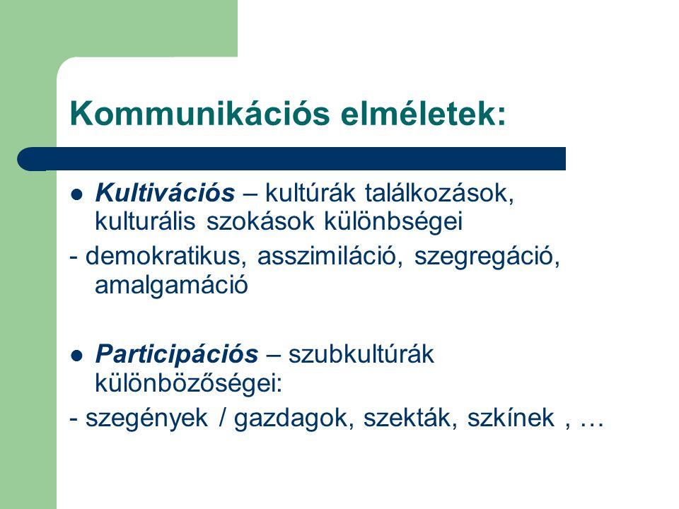 Kommunikációs elméletek:  Kultivációs – kultúrák találkozások, kulturális szokások különbségei - demokratikus, asszimiláció, szegregáció, amalgamáció