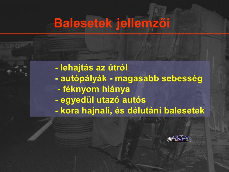 - lehajtás az útról - autópályák - magasabb sebesség - féknyom hiánya - egyedül utazó autós - kora hajnali, és délutáni balesetek Balesetek jellemzői