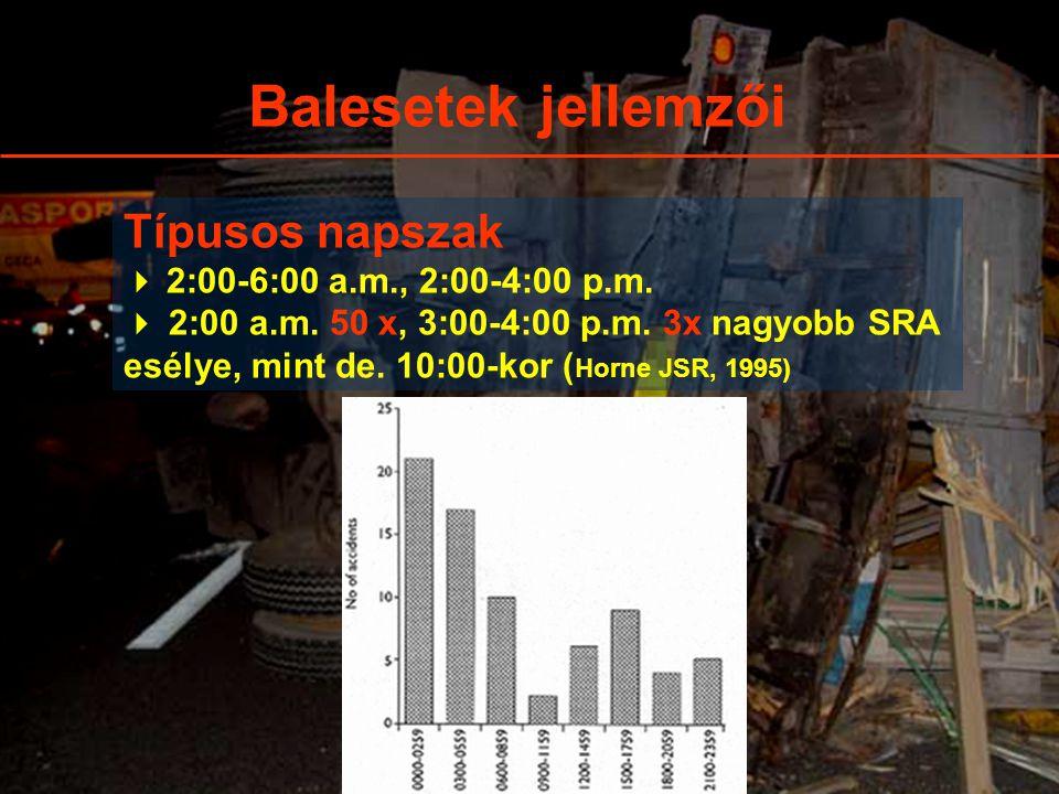 Típusos napszak  2:00-6:00 a.m., 2:00-4:00 p.m.  2:00 a.m. 50 x, 3:00-4:00 p.m. 3x nagyobb SRA esélye, mint de. 10:00-kor ( Horne JSR, 1995)