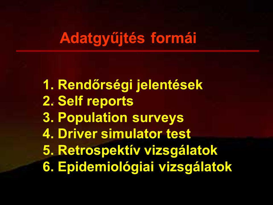 1. Rendőrségi jelentések 2. Self reports 3. Population surveys 4. Driver simulator test 5. Retrospektív vizsgálatok 6. Epidemiológiai vizsgálatok Adat