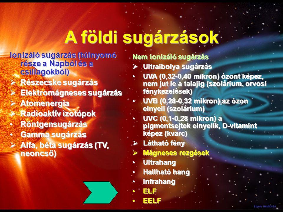 A földi sugárzások Ionizáló sugárzás (túlnyomó része a Napból és a csillagokból)  Részecske sugárzás  Elektromágneses sugárzás  Atomenergia  Radio