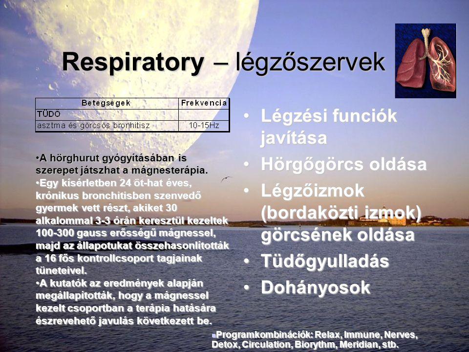 Respiratory – légzőszervek Respiratory – légzőszervek •Légzési funciók javítása •Hörgőgörcs oldása •Légzőizmok (bordaközti izmok) görcsének oldása •Tü