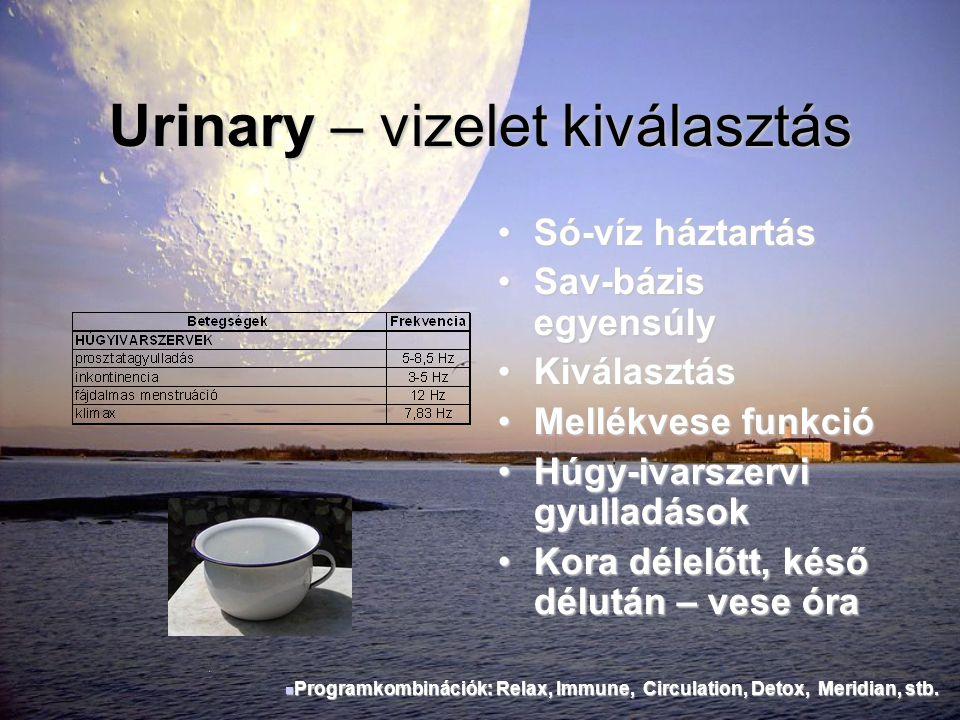 Urinary – vizelet kiválasztás •Só-víz háztartás •Sav-bázis egyensúly •Kiválasztás •Mellékvese funkció •Húgy-ivarszervi gyulladások •Kora délelőtt, kés