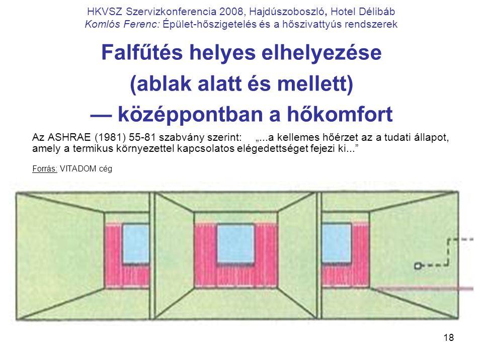 18 HKVSZ Szervizkonferencia 2008, Hajdúszoboszló, Hotel Délibáb Komlós Ferenc: Épület-hőszigetelés és a hőszivattyús rendszerek Falfűtés helyes elhely