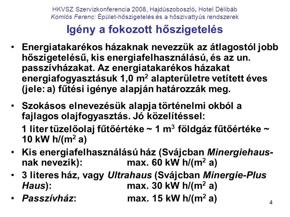4 HKVSZ Szervizkonferencia 2008, Hajdúszoboszló, Hotel Délibáb Komlós Ferenc: Épület-hőszigetelés és a hőszivattyús rendszerek Igény a fokozott hőszig