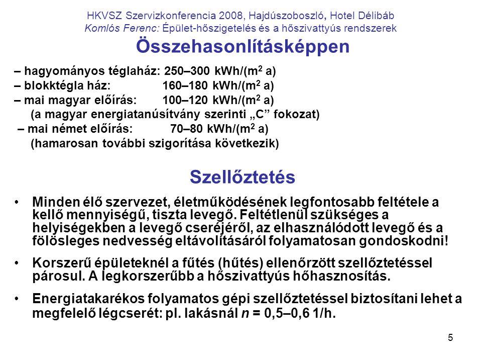 5 HKVSZ Szervizkonferencia 2008, Hajdúszoboszló, Hotel Délibáb Komlós Ferenc: Épület-hőszigetelés és a hőszivattyús rendszerek Összehasonlításképpen –