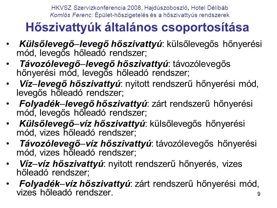 9 HKVSZ Szervizkonferencia 2008, Hajdúszoboszló, Hotel Délibáb Komlós Ferenc: Épület-hőszigetelés és a hőszivattyús rendszerek Hőszivattyúk általános