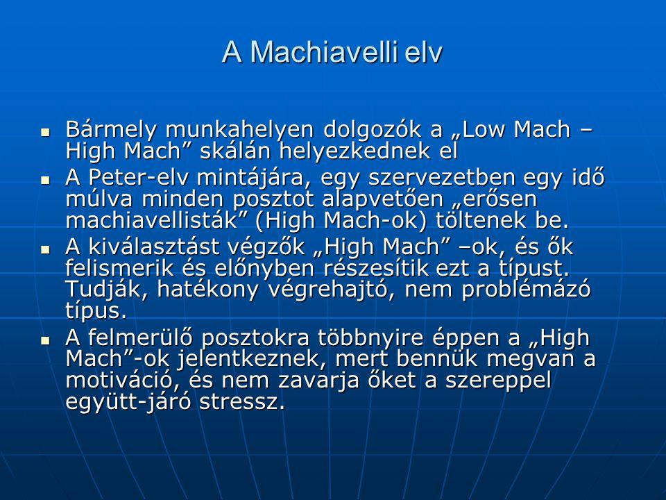 """A Machiavelli elv  Bármely munkahelyen dolgozók a """"Low Mach – High Mach skálán helyezkednek el  A Peter-elv mintájára, egy szervezetben egy idő múlva minden posztot alapvetően """"erősen machiavellisták (High Mach-ok) töltenek be."""