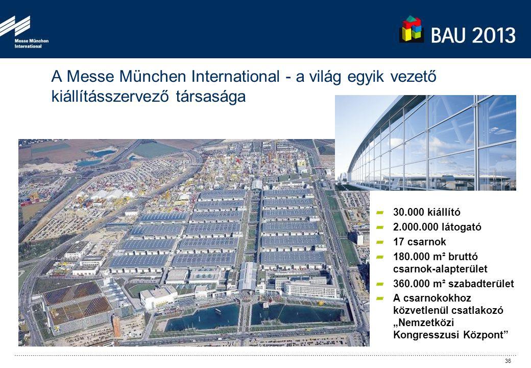 """A Messe München International - a világ egyik vezető kiállításszervező társasága 30.000 kiállító 2.000.000 látogató 17 csarnok 180.000 m² bruttó csarnok-alapterület 360.000 m² szabadterület A csarnokokhoz közvetlenül csatlakozó """"Nemzetközi Kongresszusi Központ 36"""