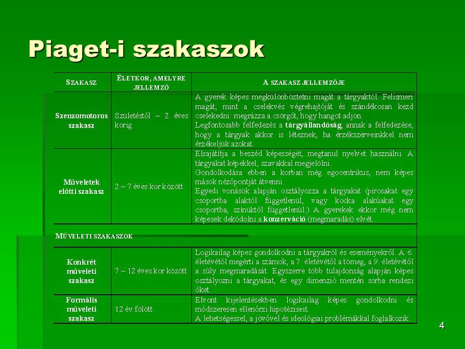 4 Piaget-i szakaszok
