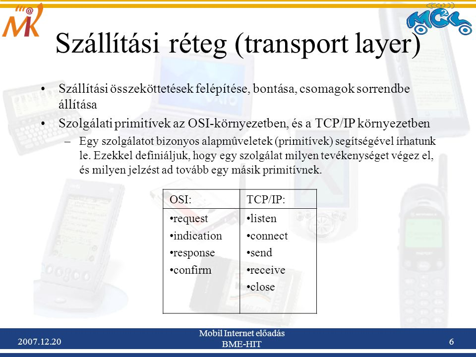 2007.12.20 Mobil Internet előadás BME-HIT 37 TCP variánsok •Változtatás a protokoll torlódásszabályozási mechanizmusában –TCP Tahoe –TCP Reno –TCP New Reno –TCP SACK (Selective Acknowledgement) –TCP Vegas –TCP BIC (Binary Increase Congestion Control) –TCP CUBIC –TCP Westwood –TCP Hybla –Scalable TCP –HighSpeed TCP –H-TCP –TCP Veno –TCP-LP (Low Priority) későbbi változatok alapját képezik