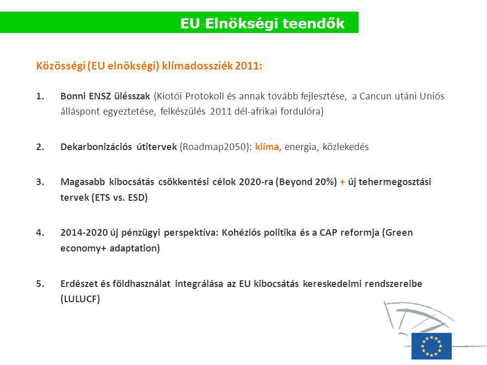 EU Elnökségi teendők Közösségi (EU elnökségi) klímadossziék 2011: 1.Bonni ENSZ ülésszak (Kiotói Protokoll és annak tovább fejlesztése, a Cancun utáni