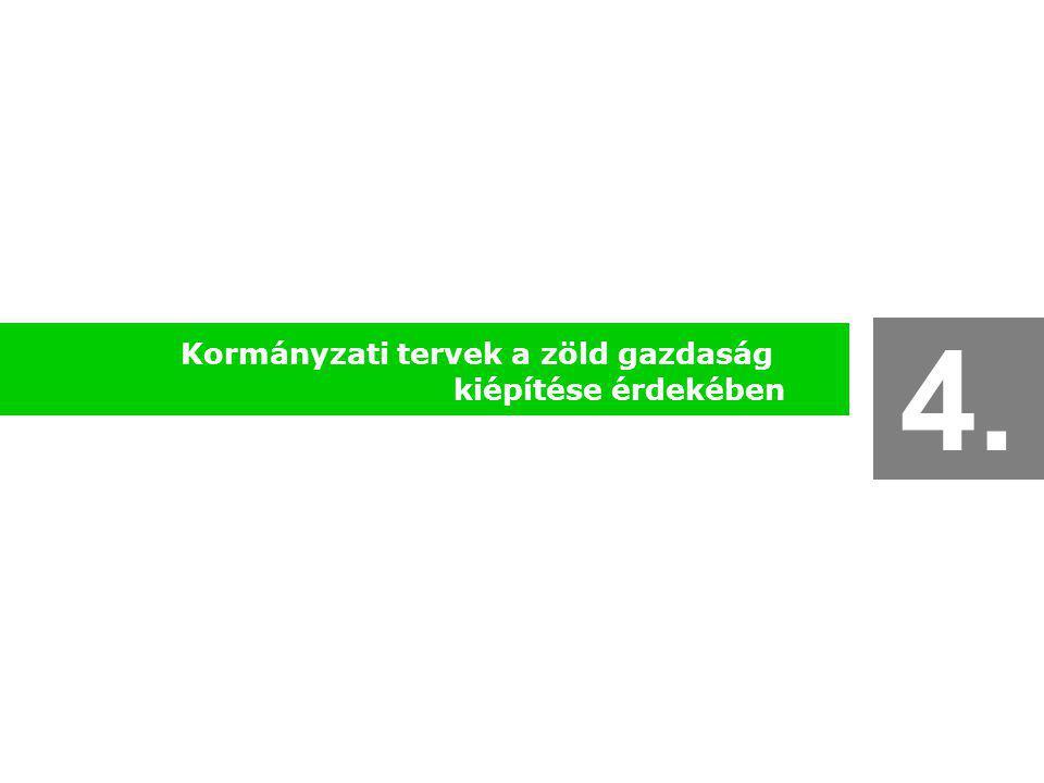 Kormányzati tervek a zöld gazdaság kiépítése érdekében 4.