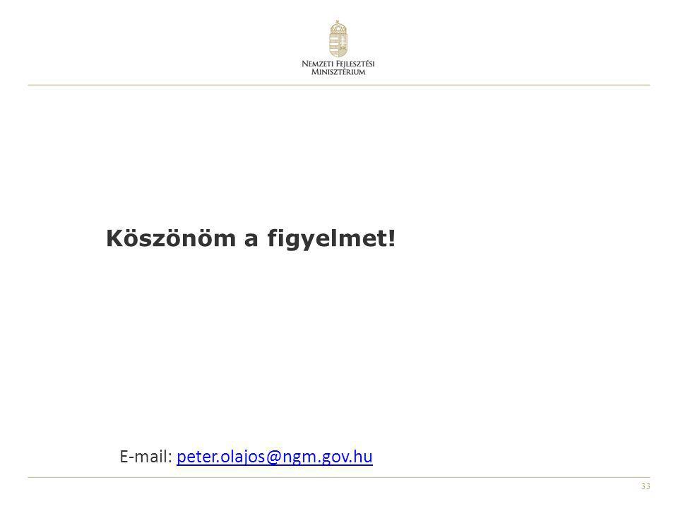 33 E-mail: peter.olajos@ngm.gov.hupeter.olajos@ngm.gov.hu Köszönöm a figyelmet!