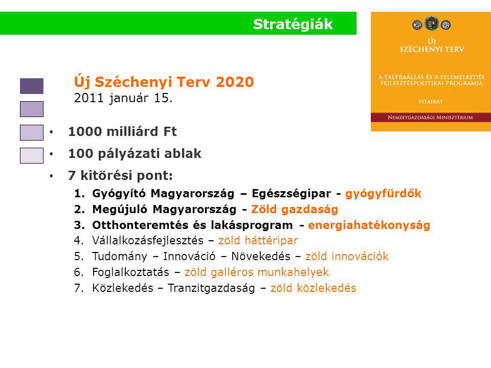 Stratégiák Új Széchenyi Terv 2020 2011 január 15. • 1000 milliárd Ft • 100 pályázati ablak • 7 kitörési pont: 1.Gyógyító Magyarország – Egészségipar -
