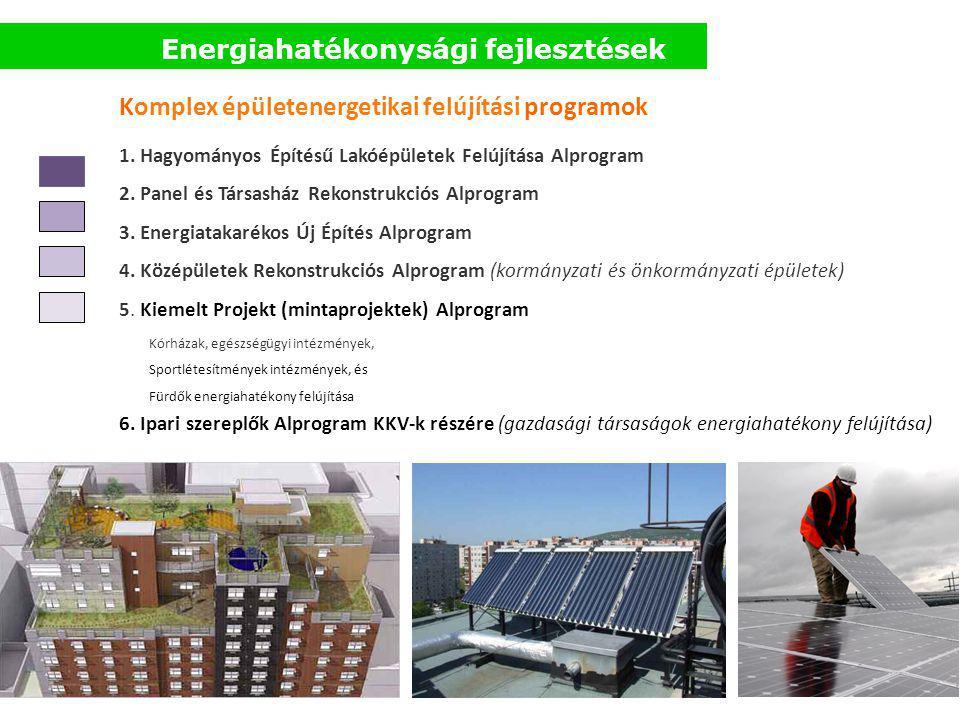 Energiahatékonysági programok Középület rekonstrukció •Középület-állomány (20.000 db) energetikai felmérése •Felújítási és finanszírozási terv elkészítése •Kivitelezés A NGM felmérte épületei energetikai állapotát Építőipari lehetőségek: utólagos szigetelés, energetikai felújítás,megújulók alkalmazása (Uniós Direktíva:EPBD épületek energiahatékonyságáról)