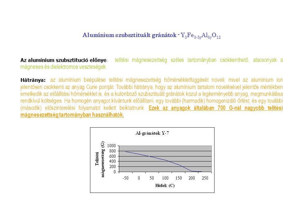 Alumínium szubsztituált gránátok ( Y 3 Fe 5-5y Al 5y O 12 ) és Gadolínium szubsztituált gránátok ( Y 3-x Gd x Fe 5 O 12 ) A gadolínium szubsztitúció előnye A gadolínium szubsztitúció előnye : mikrohullámú anyagparamétereinek kiváló stabilitása széles hőfoktartományban.