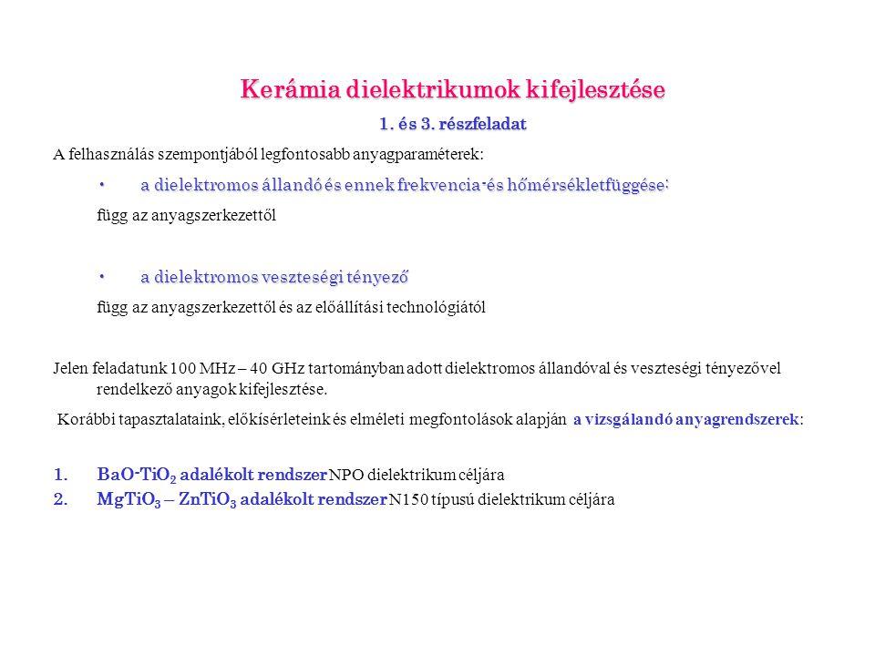 Kerámia dielektrikumok kifejlesztése 1.és 3.